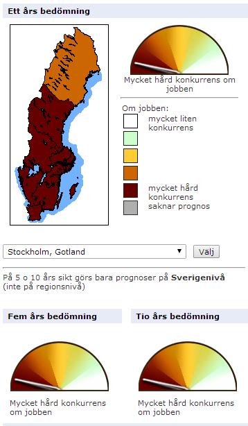 Yrkesprognos Barnskötare i Sverige